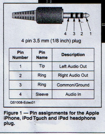 cell phone wiring diagram get free image about wiring diagram 3 5Mm 4 Conductor Wiring 3.5Mm Audio Plug Wiring